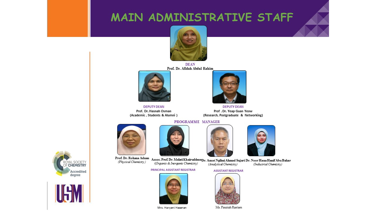 MAIN ADMINISTRATIVE STAFF